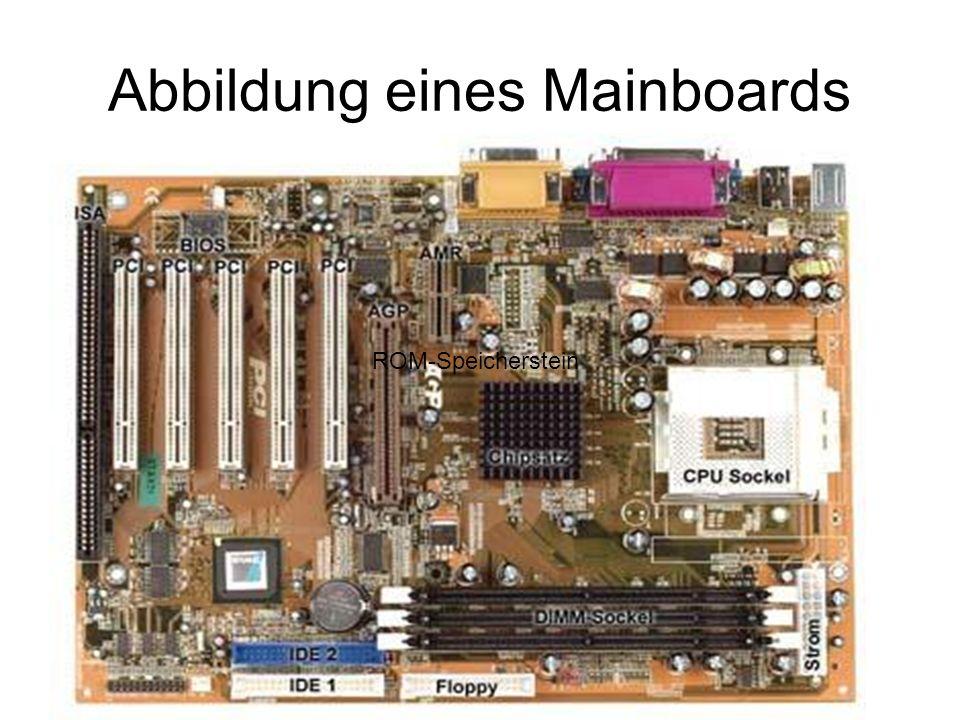 Abbildung eines Mainboards
