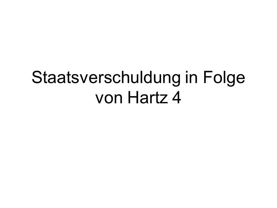 Staatsverschuldung in Folge von Hartz 4