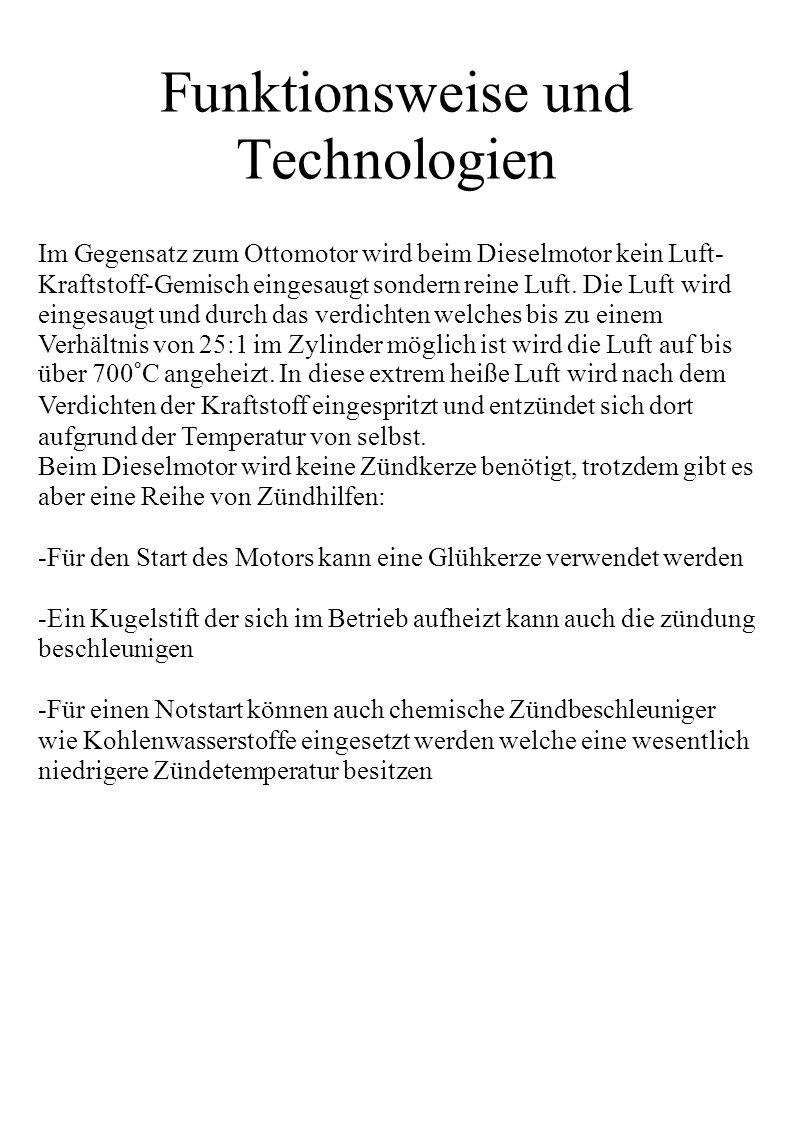 Funktionsweise und Technologien