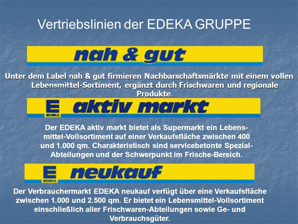 Vertriebslinien der EDEKA GRUPPE