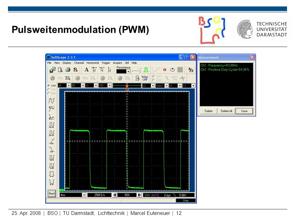 Pulsweitenmodulation (PWM)