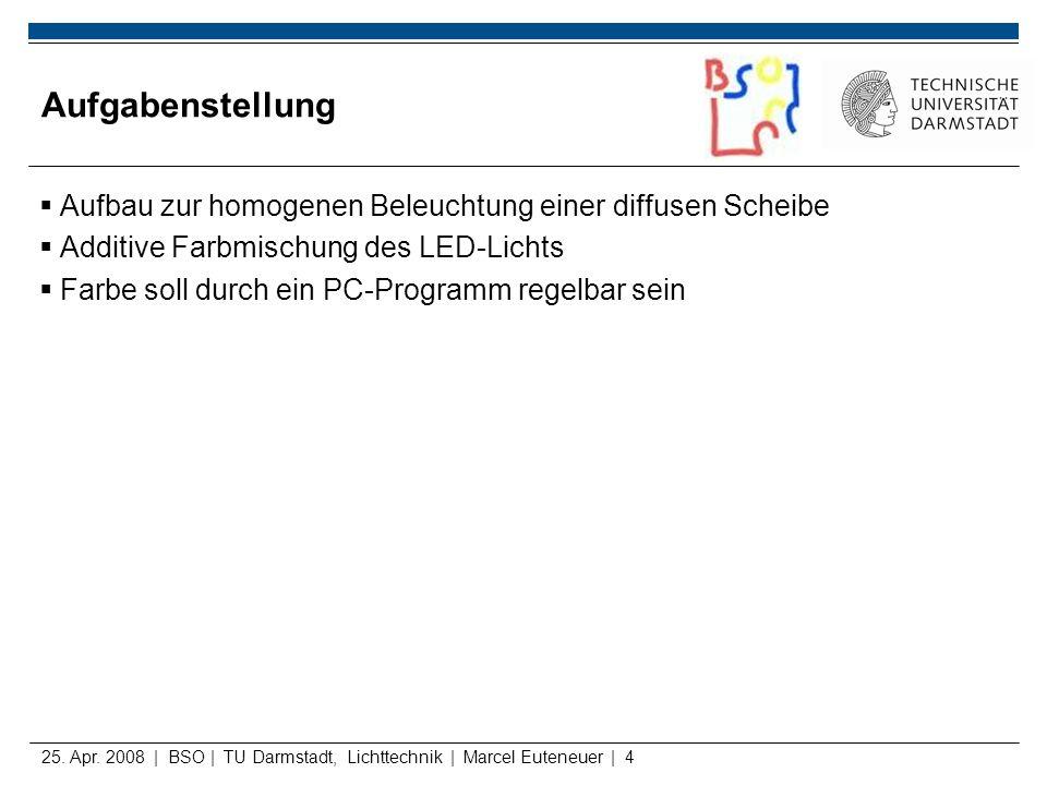 Aufgabenstellung Aufbau zur homogenen Beleuchtung einer diffusen Scheibe. Additive Farbmischung des LED-Lichts.