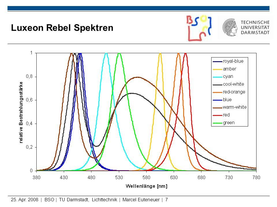Luxeon Rebel Spektren 25. Apr.