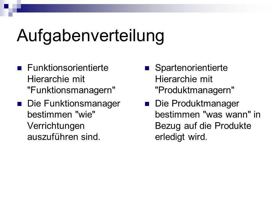 Aufgabenverteilung Funktionsorientierte Hierarchie mit Funktionsmanagern Die Funktionsmanager bestimmen wie Verrichtungen auszuführen sind.