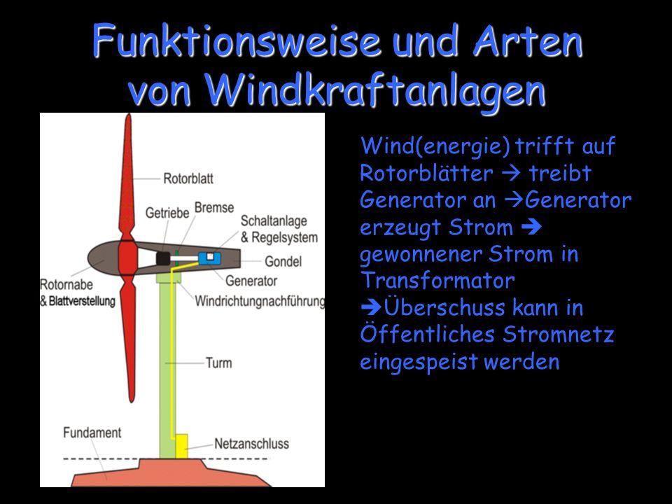 Windkraftwerke funktionsweise