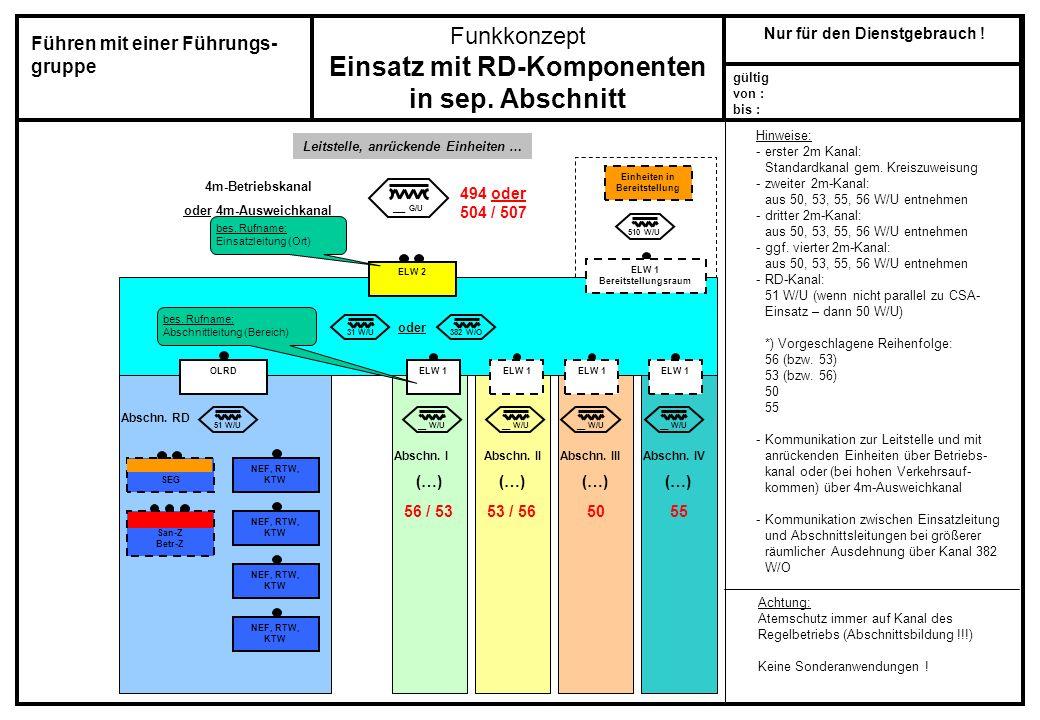 Einsatz mit RD-Komponenten