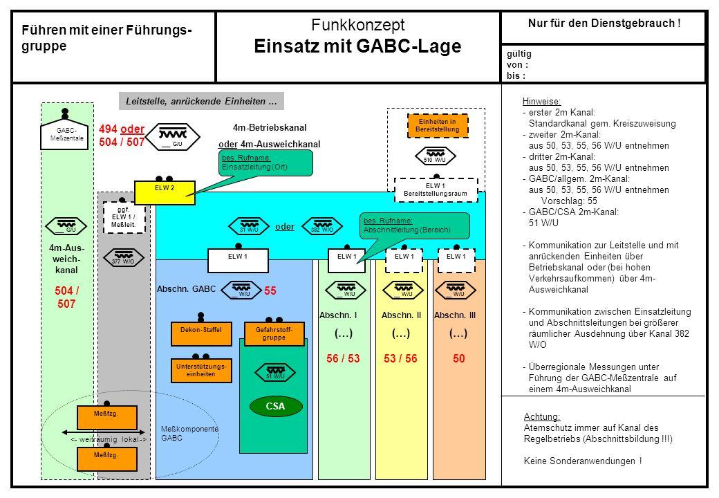 Einsatz mit GABC-Lage Funkkonzept Führen mit einer Führungs-gruppe