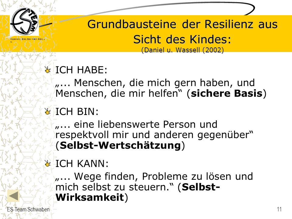 Grundbausteine der Resilienz aus Sicht des Kindes: (Daniel u
