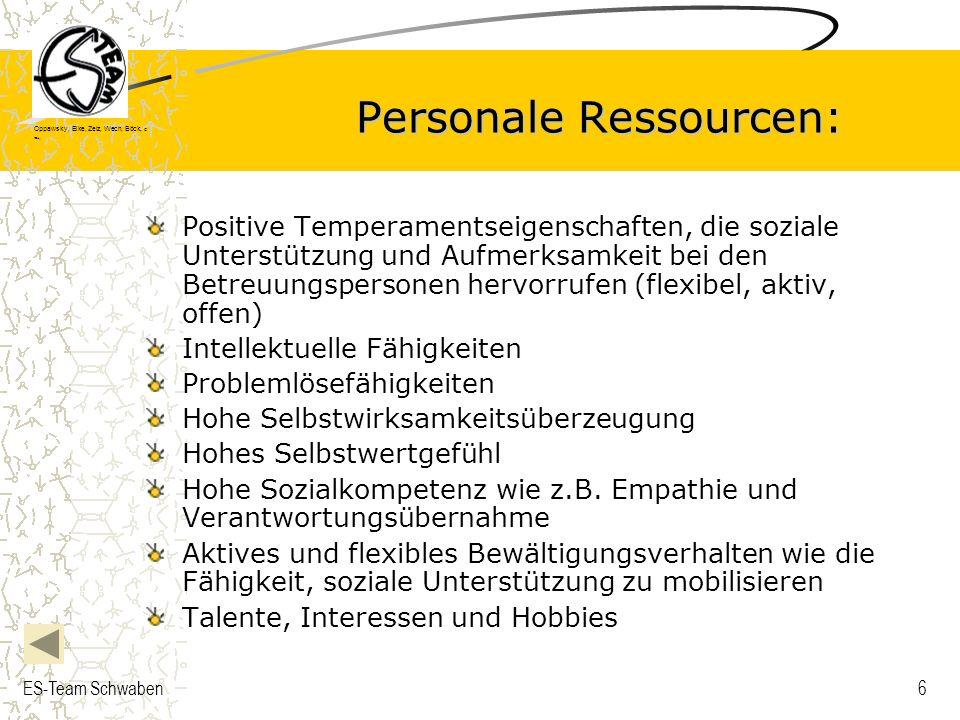 Personale Ressourcen:
