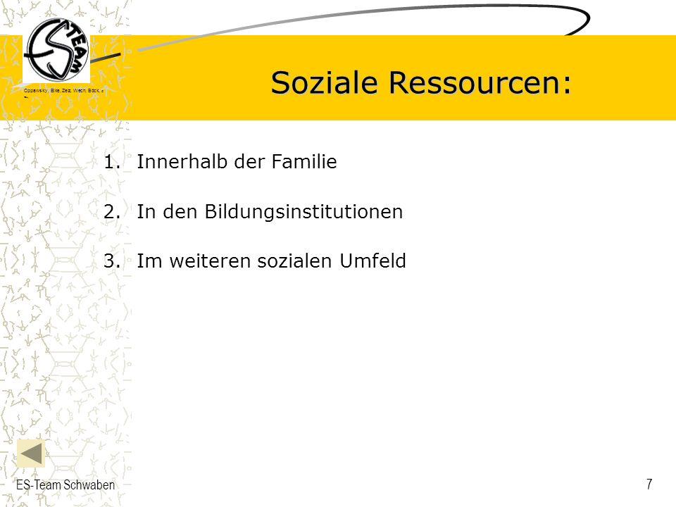 Soziale Ressourcen: Innerhalb der Familie In den Bildungsinstitutionen
