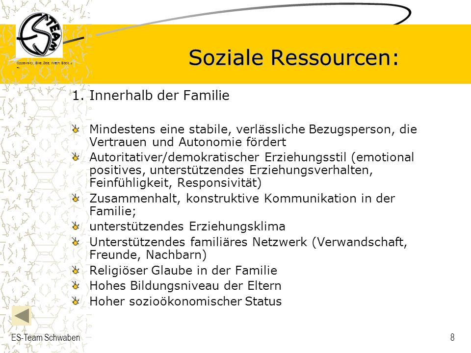 Soziale Ressourcen: 1. Innerhalb der Familie