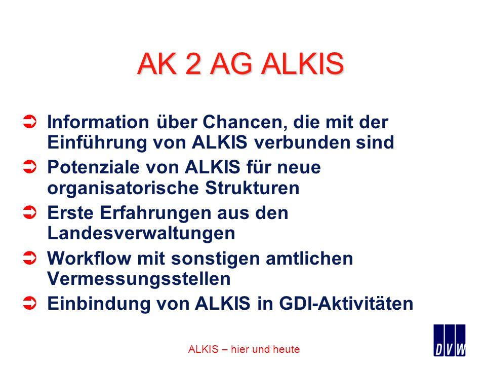 AK 2 AG ALKIS Information über Chancen, die mit der Einführung von ALKIS verbunden sind. Potenziale von ALKIS für neue organisatorische Strukturen.