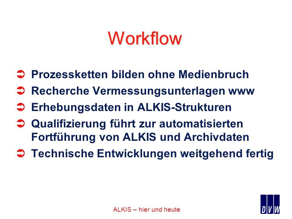 Workflow Prozessketten bilden ohne Medienbruch