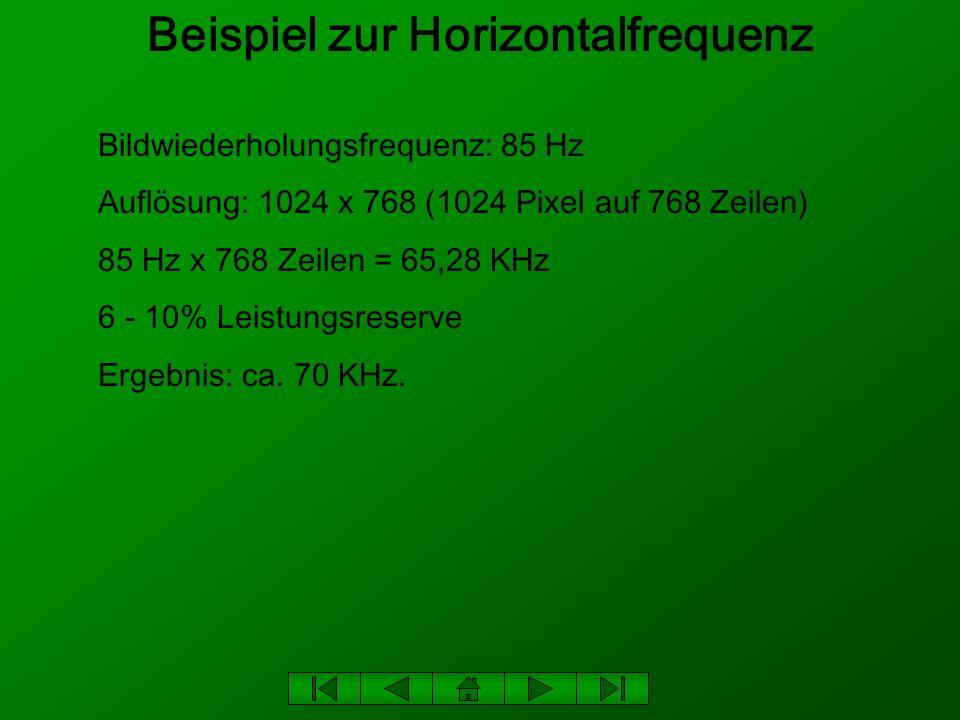 Beispiel zur Horizontalfrequenz