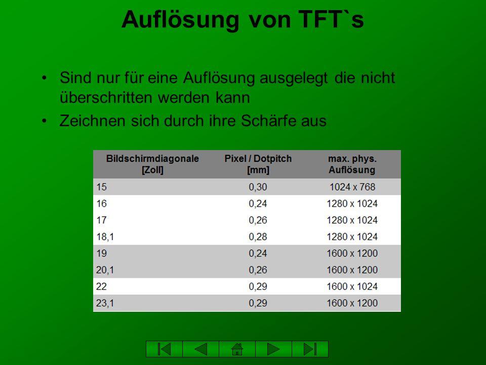 Auflösung von TFT`s Sind nur für eine Auflösung ausgelegt die nicht überschritten werden kann.