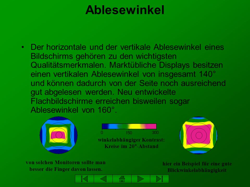 Ablesewinkel