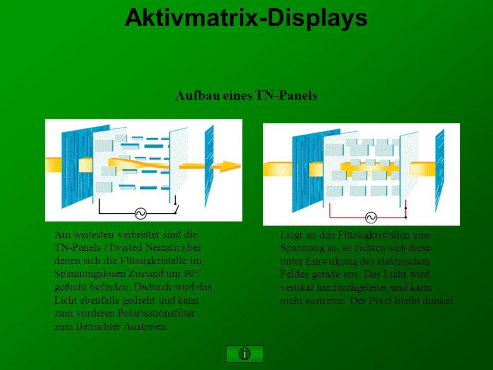 Aktivmatrix-Displays Aufbau eines TN-Panels