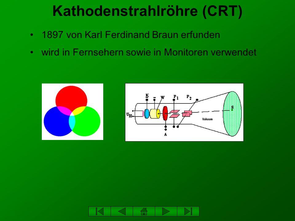 Kathodenstrahlröhre (CRT)