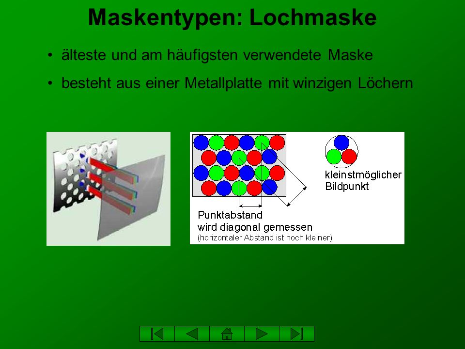 Maskentypen: Lochmaske