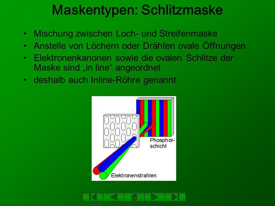 Maskentypen: Schlitzmaske