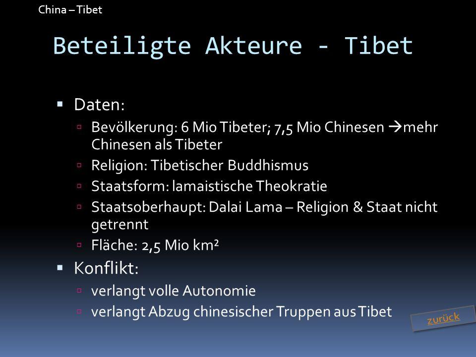 Beteiligte Akteure - Tibet