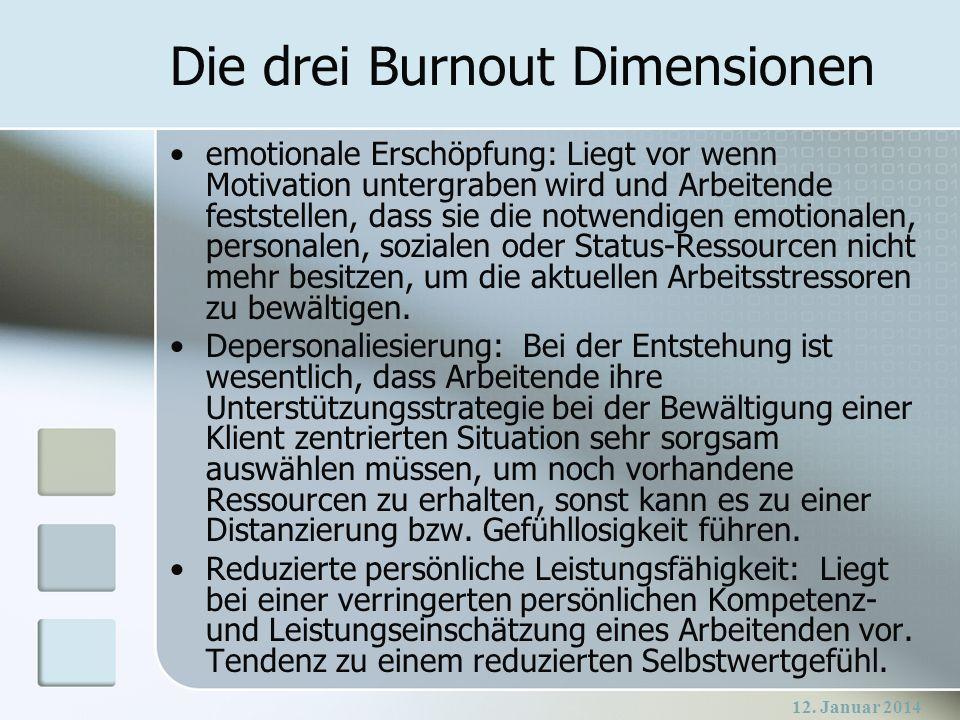 Die drei Burnout Dimensionen