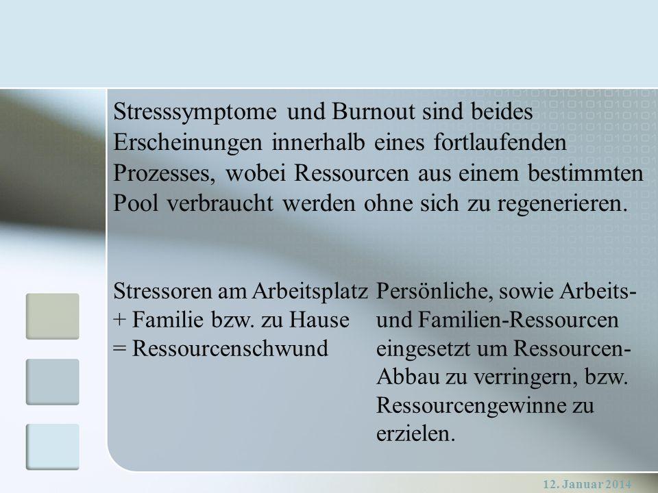 Stresssymptome und Burnout sind beides Erscheinungen innerhalb eines fortlaufenden Prozesses, wobei Ressourcen aus einem bestimmten Pool verbraucht werden ohne sich zu regenerieren.