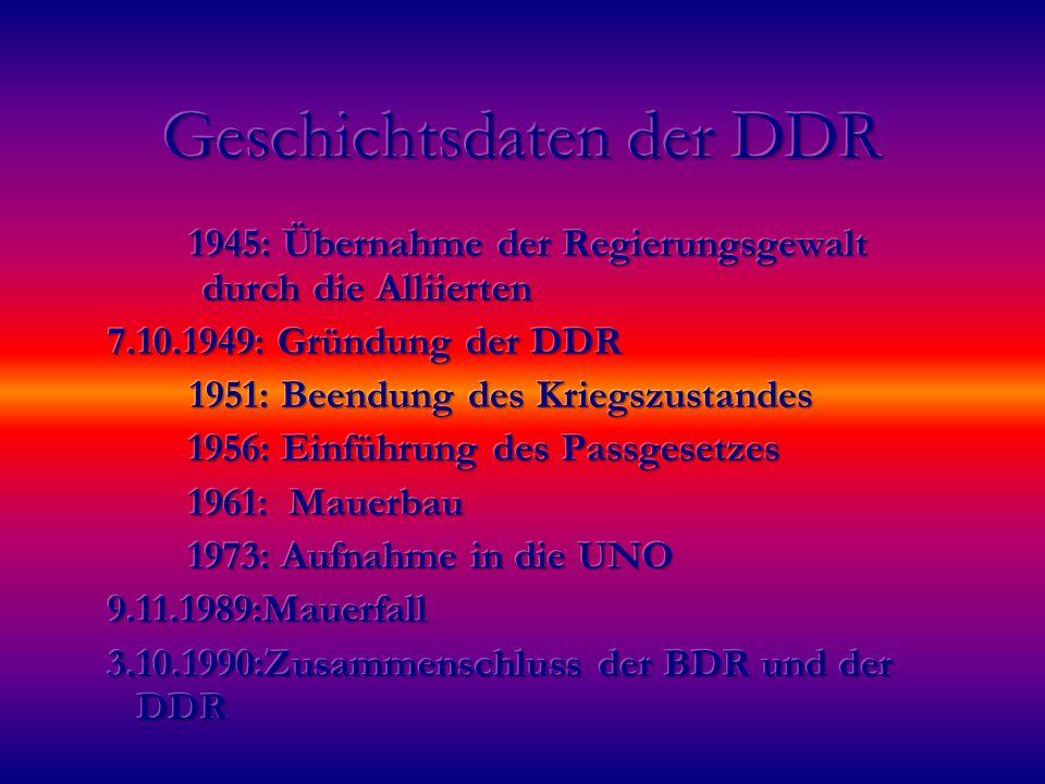 Geschichtsdaten der DDR