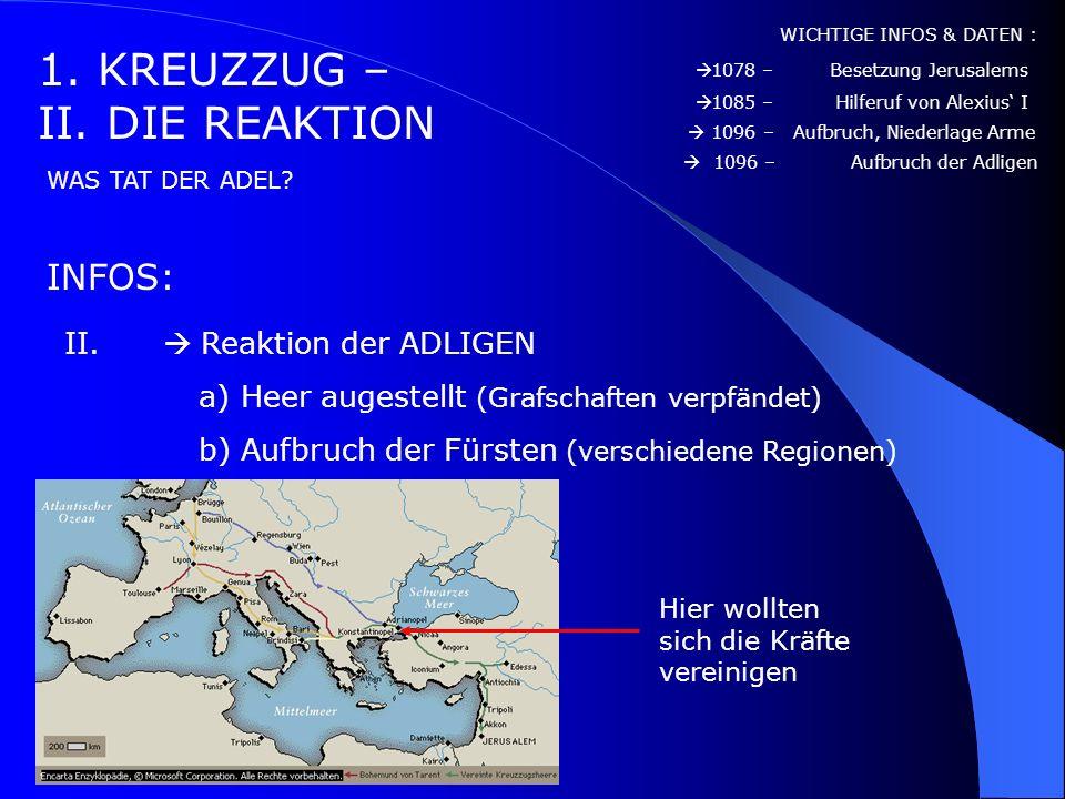 1. KREUZZUG – II. DIE REAKTION