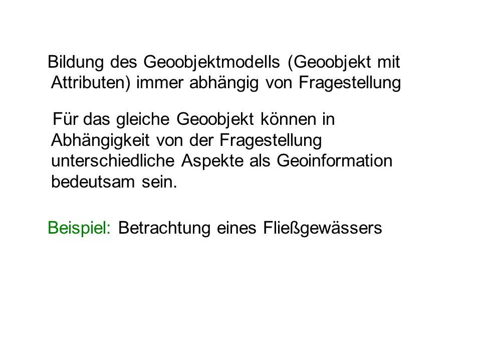 Bildung des Geoobjektmodells (Geoobjekt mit Attributen) immer abhängig von Fragestellung