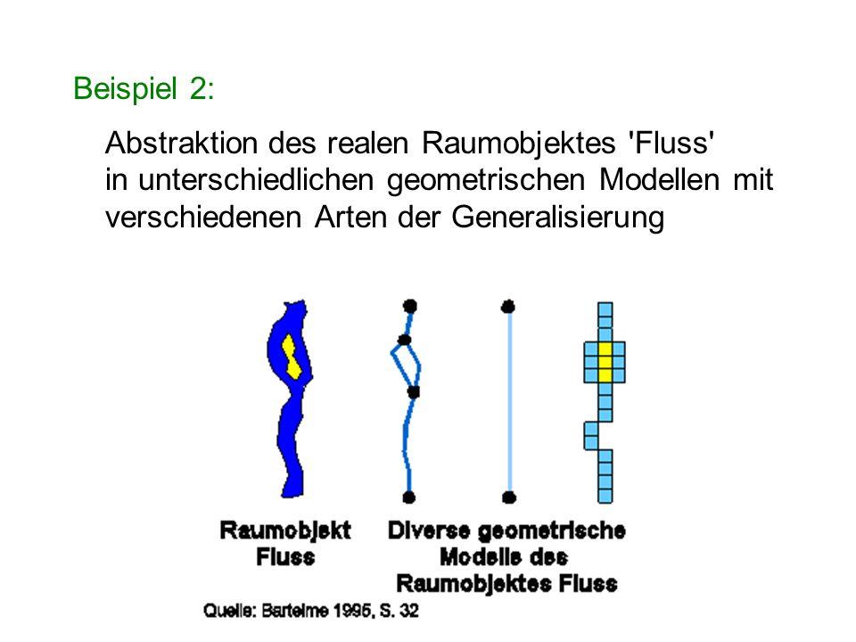 Beispiel 2: Abstraktion des realen Raumobjektes Fluss in unterschiedlichen geometrischen Modellen mit verschiedenen Arten der Generalisierung.