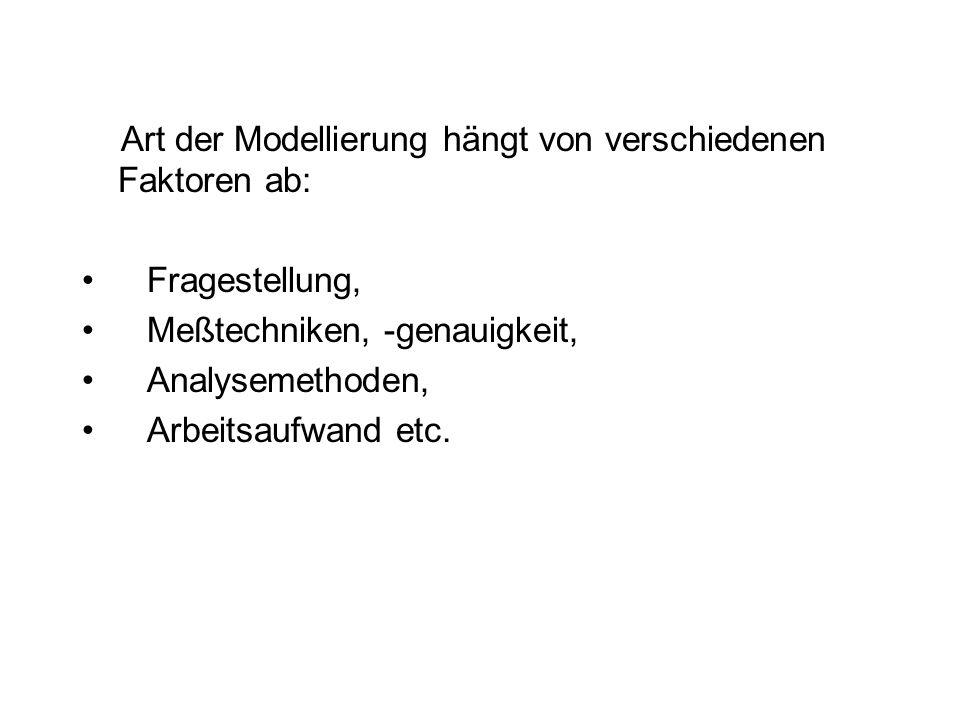 Art der Modellierung hängt von verschiedenen Faktoren ab: