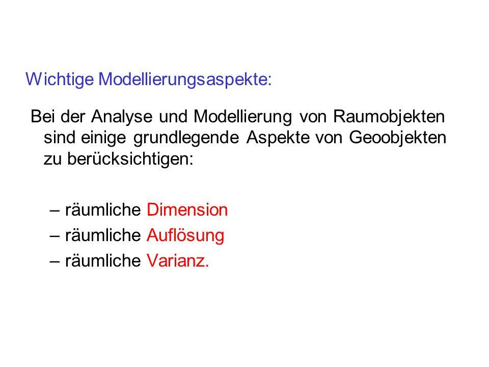 Wichtige Modellierungsaspekte:
