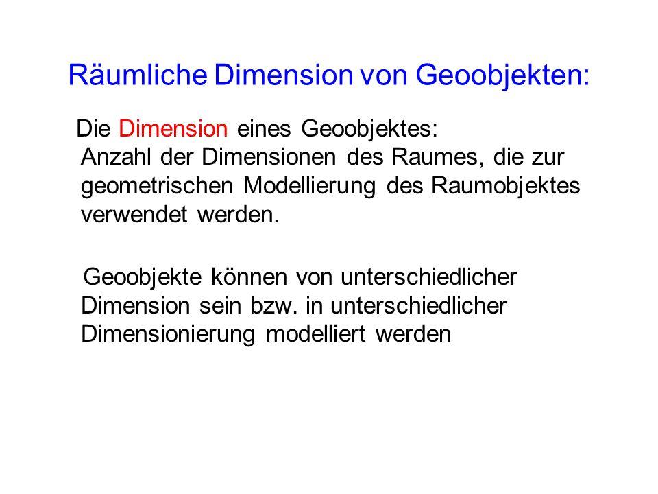 Räumliche Dimension von Geoobjekten: