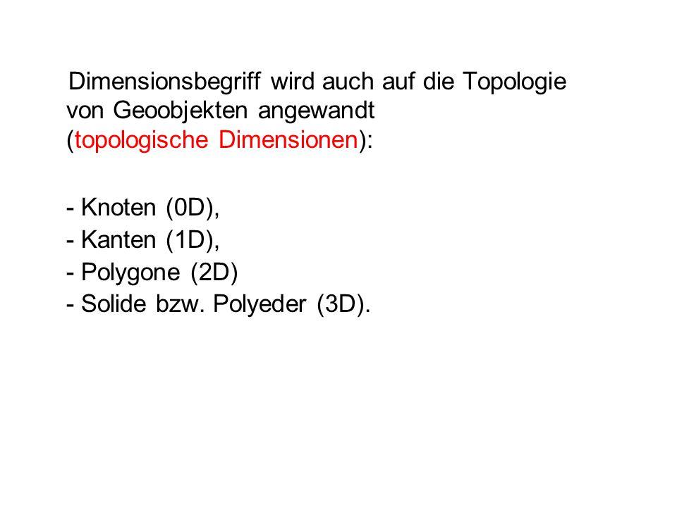 Dimensionsbegriff wird auch auf die Topologie von Geoobjekten angewandt (topologische Dimensionen):
