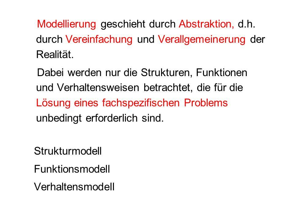 Modellierung geschieht durch Abstraktion, d. h