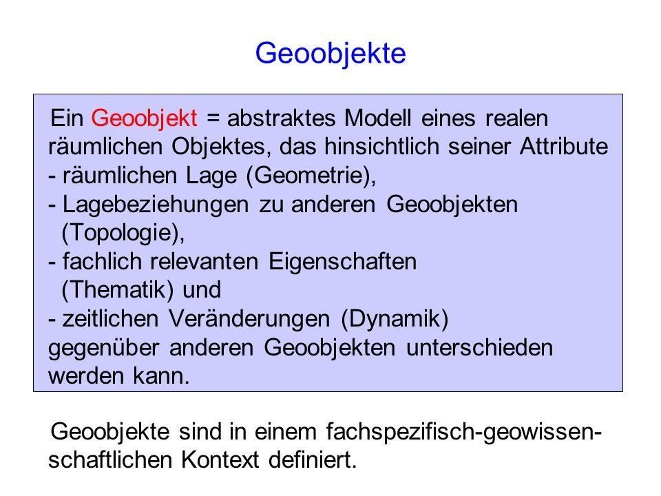 Geoobjekte