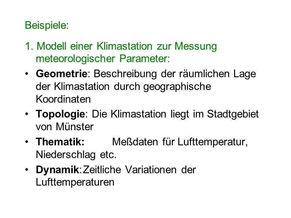 Beispiele: 1. Modell einer Klimastation zur Messung meteorologischer Parameter: