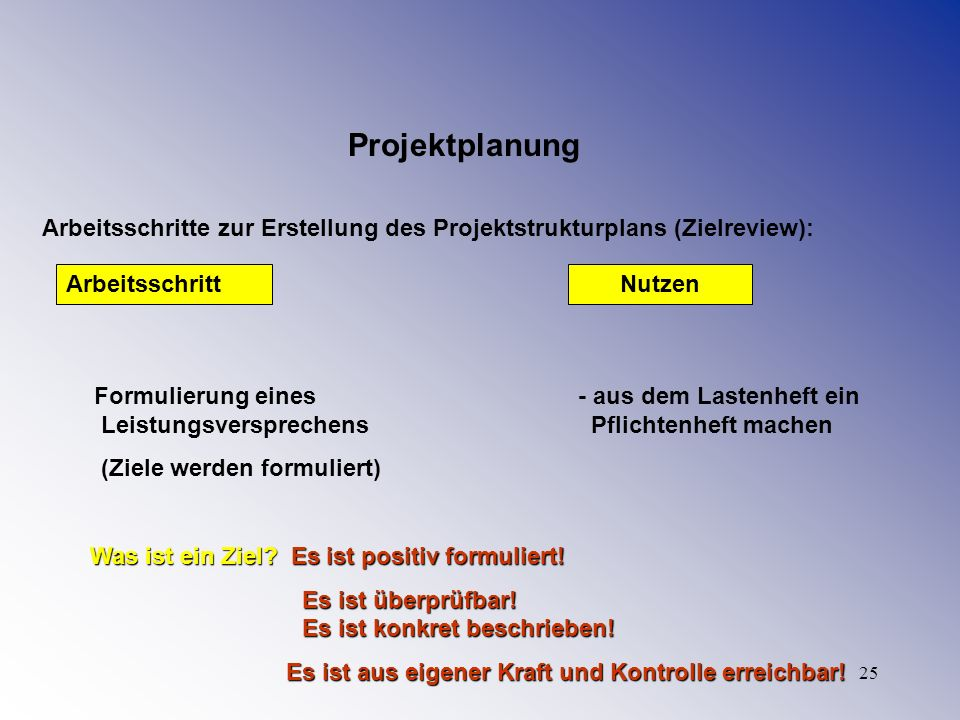 ProjektplanungArbeitsschritte zur Erstellung des Projektstrukturplans (Zielreview): Arbeitsschritt.