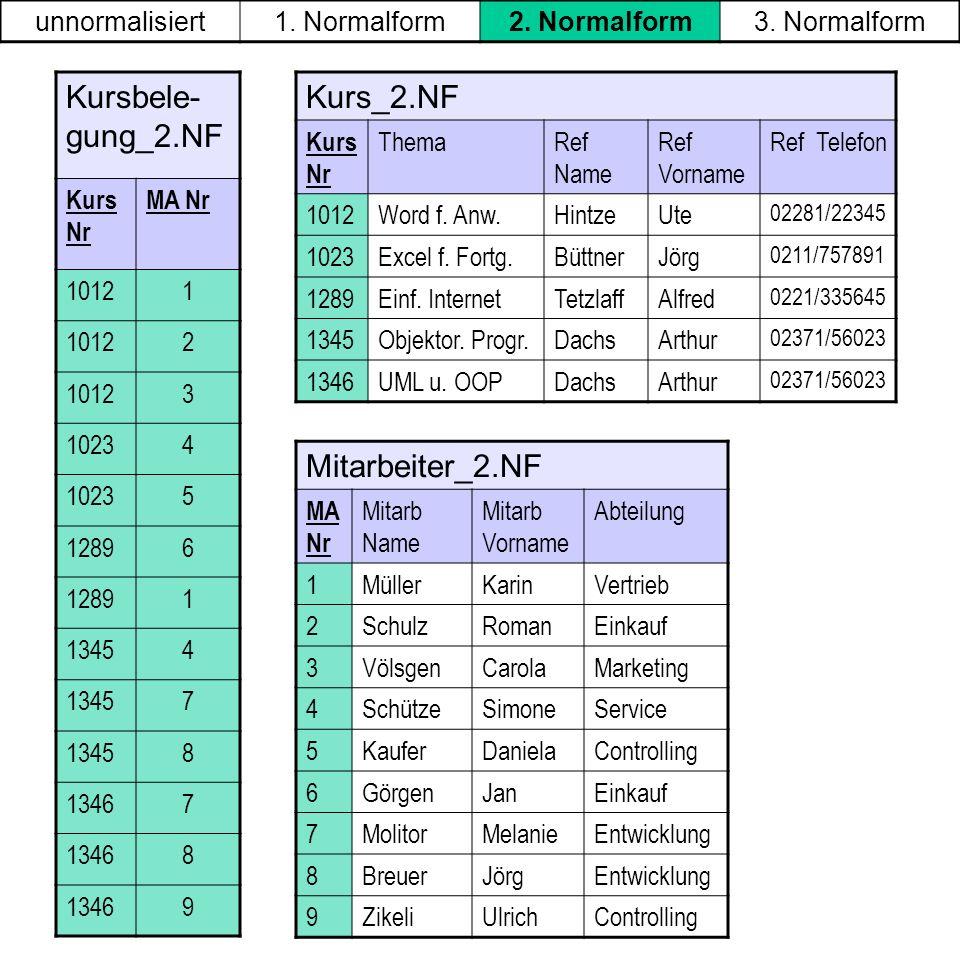 Kursbele-gung_2.NF Kurs_2.NF Mitarbeiter_2.NF unnormalisiert