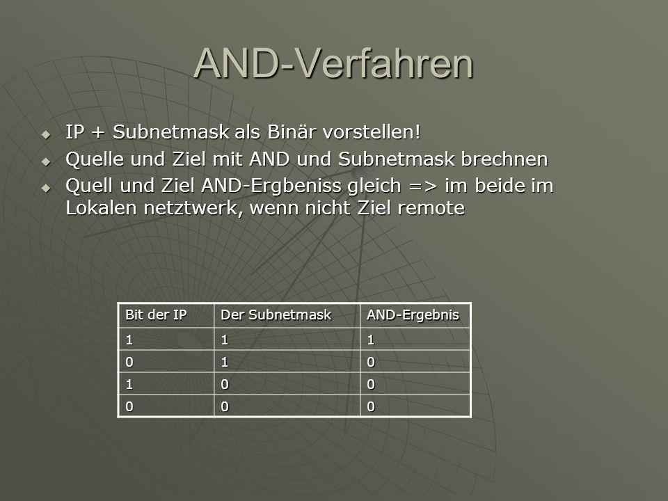 AND-Verfahren IP + Subnetmask als Binär vorstellen!