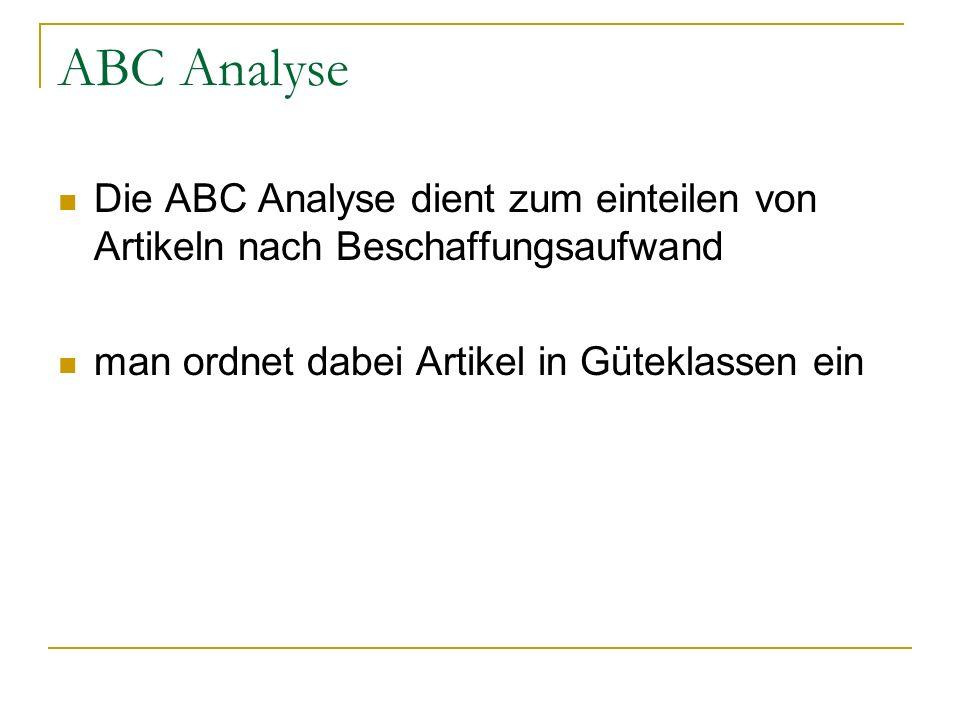 ABC AnalyseDie ABC Analyse dient zum einteilen von Artikeln nach Beschaffungsaufwand.