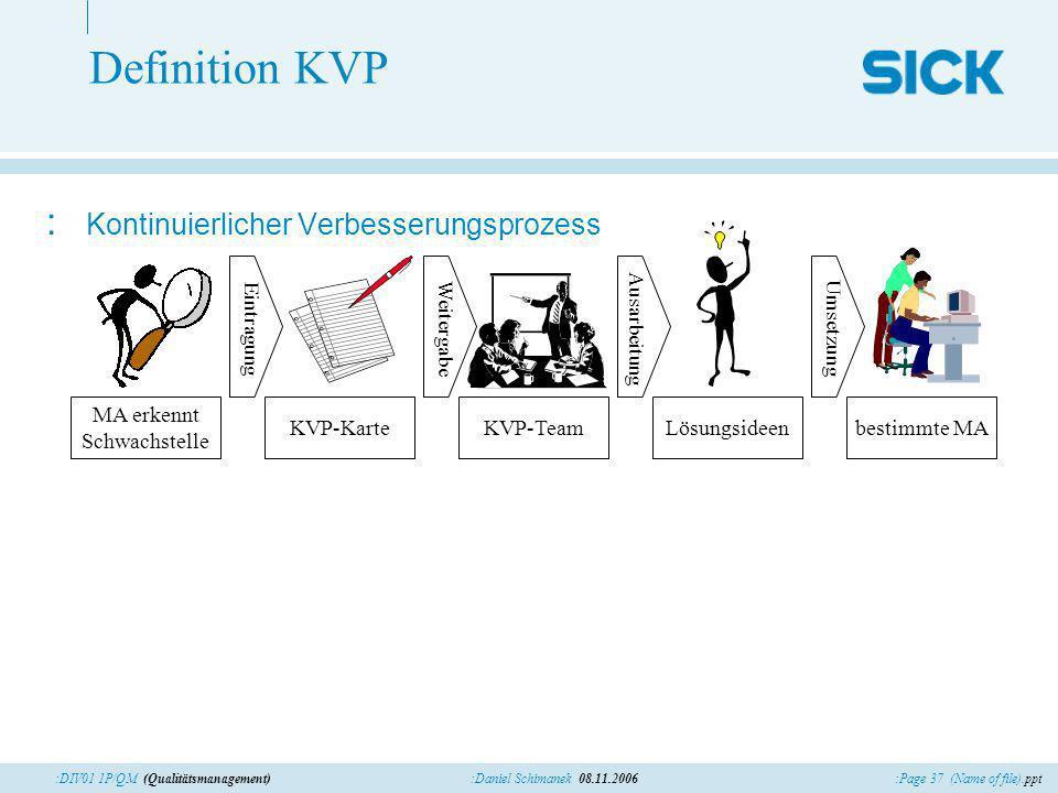 Definition KVP Kontinuierlicher Verbesserungsprozess MA erkennt