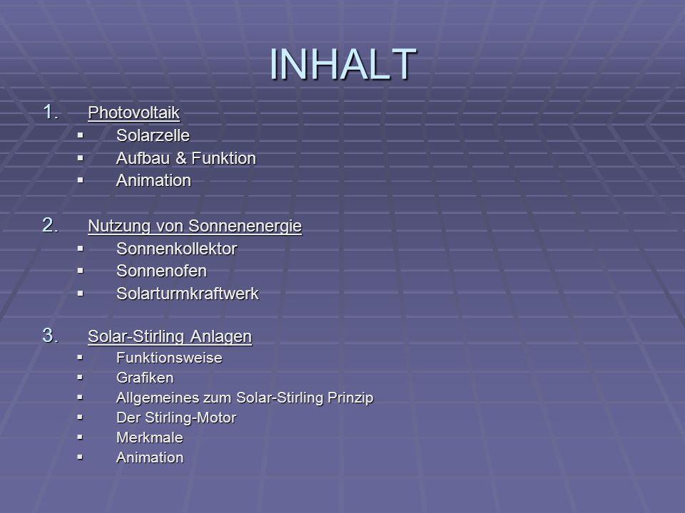 INHALT Photovoltaik Solarzelle Aufbau & Funktion Animation