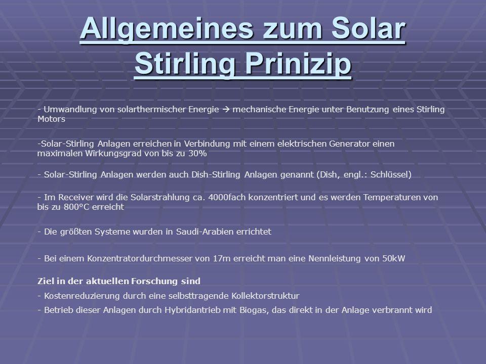 Allgemeines zum Solar Stirling Prinizip