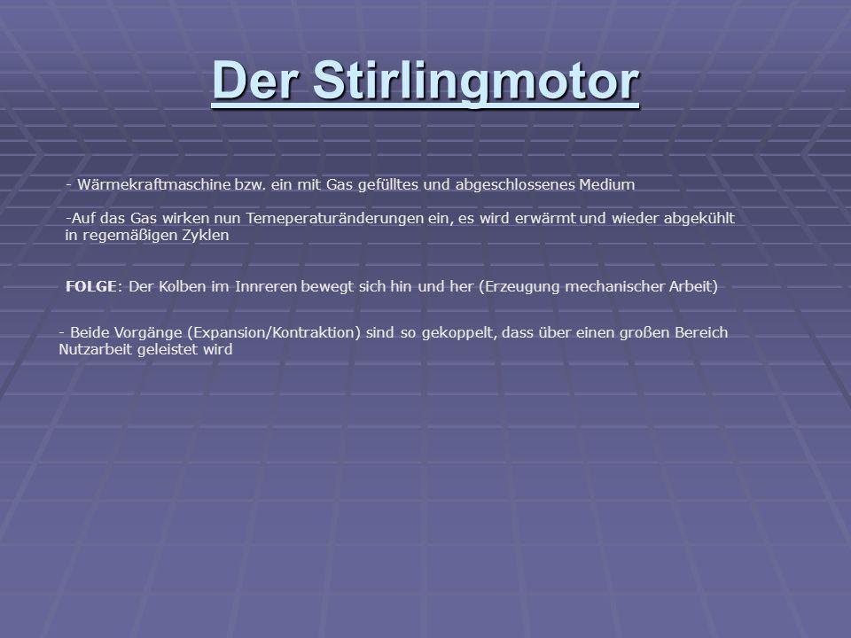 Der Stirlingmotor - Wärmekraftmaschine bzw. ein mit Gas gefülltes und abgeschlossenes Medium.