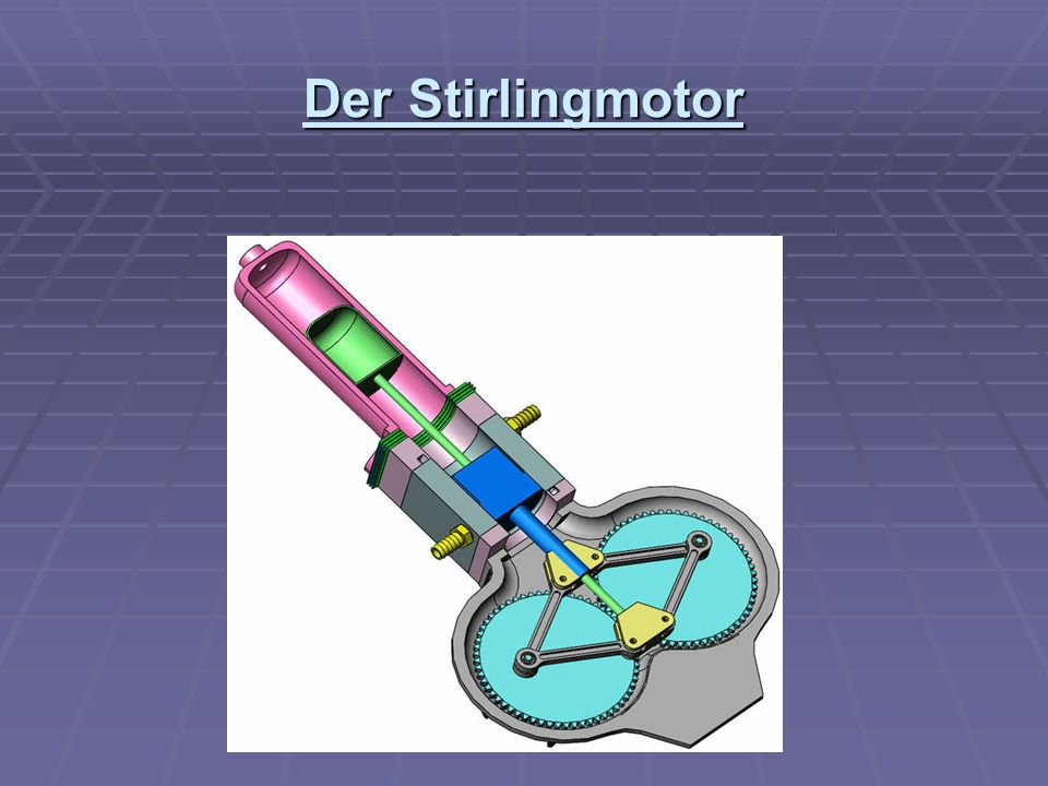 Der Stirlingmotor