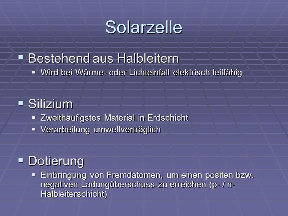 Solarzelle Bestehend aus Halbleitern Silizium Dotierung