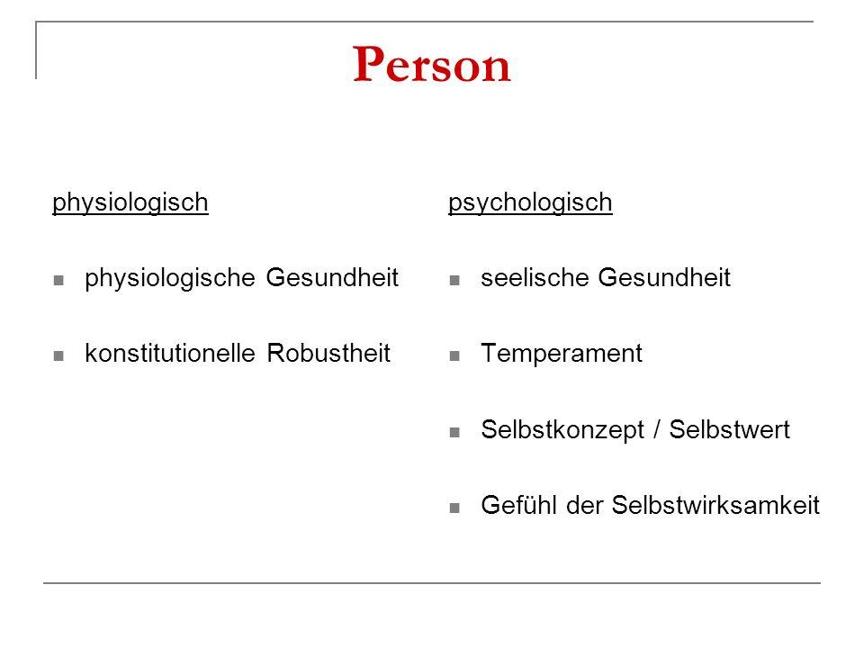 Person physiologisch physiologische Gesundheit