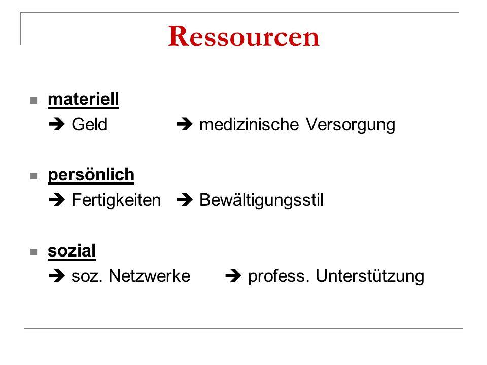 Ressourcen materiell  Geld  medizinische Versorgung persönlich